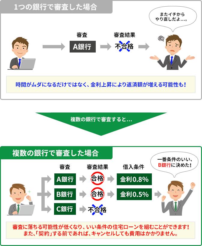 img_fukusu01